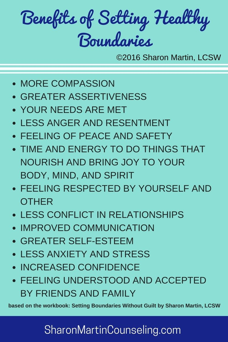 Benefits of Setting Healthy Boundaries by Sharon Martin, LCSW ...