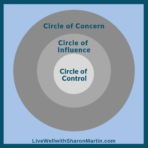 Circle of Control. Focus on what you can control.