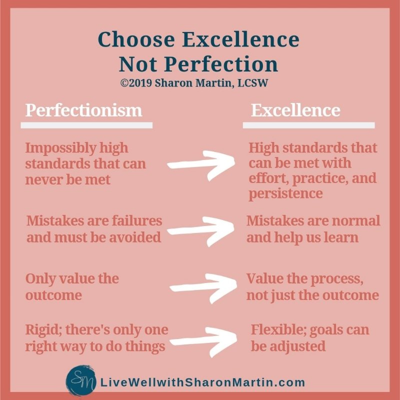 Perfectionism is not the same as high standards or striving for excellence.
